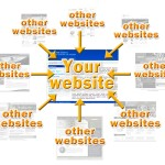Link-Building Is One SEO Method You Should Consider to Secure Ranking